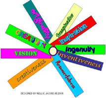 Creativity Thesaurus Wheel (digital)